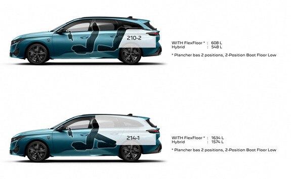 Nouvelle PEUGEOT 308 SW, dimensions coffre